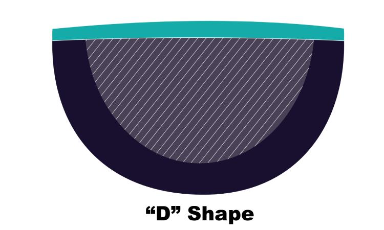 Guitar neck shape D